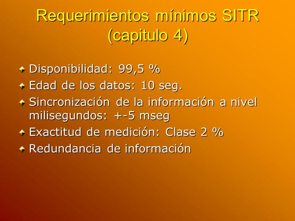 Requerimientos mínimos SITR (capitulo 4)