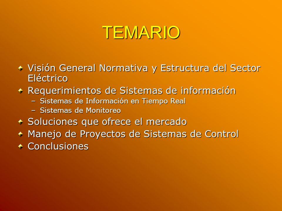 TEMARIO Visión General Normativa y Estructura del Sector Eléctrico