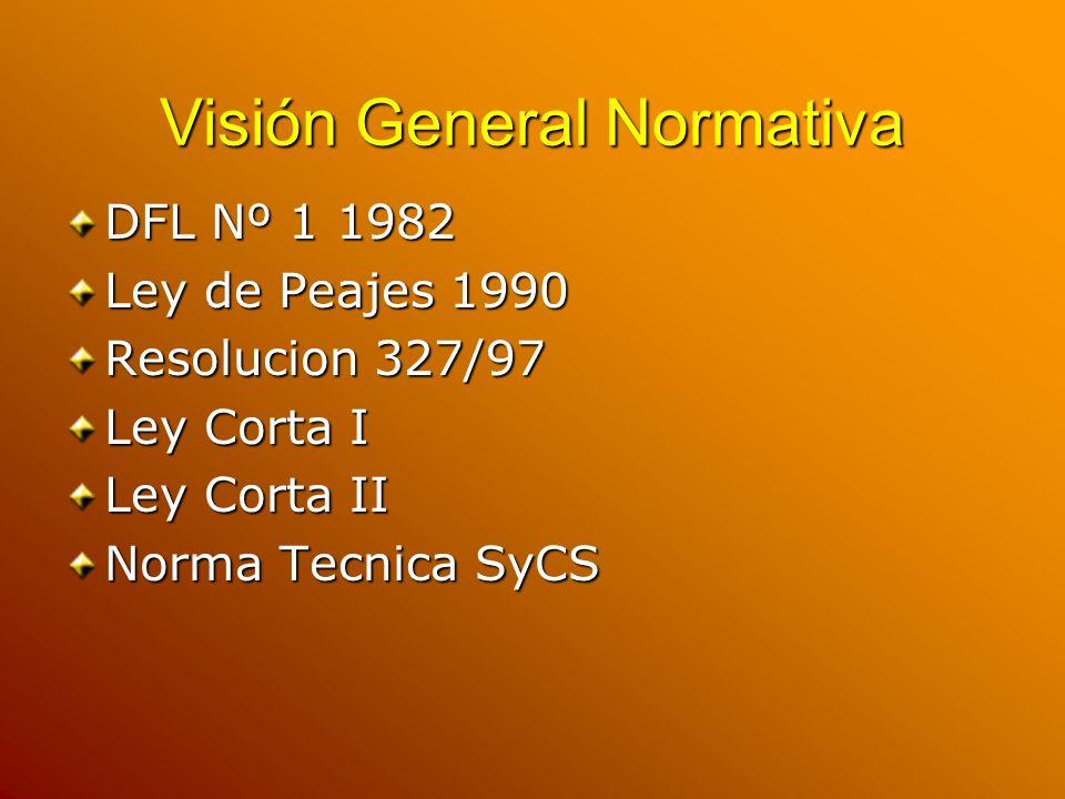 Visión General Normativa
