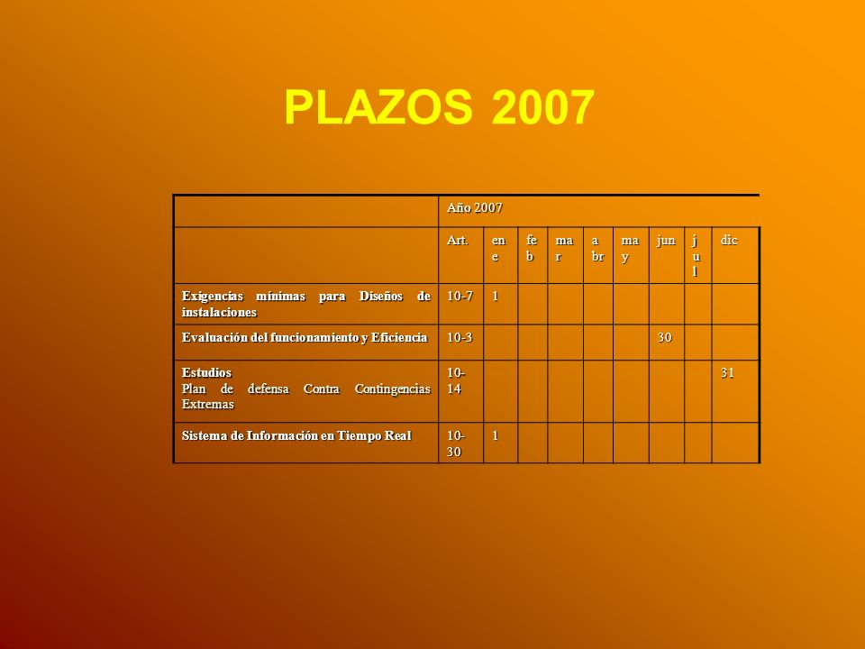 PLAZOS 2007 Año 2007 Art. ene feb mar abr may jun jul dic