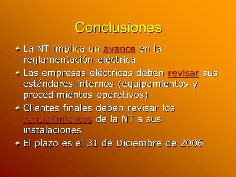 Conclusiones La NT implica un avance en la reglamentación eléctrica