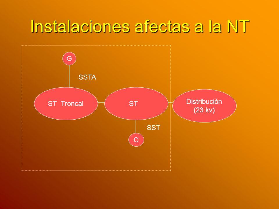 Instalaciones afectas a la NT