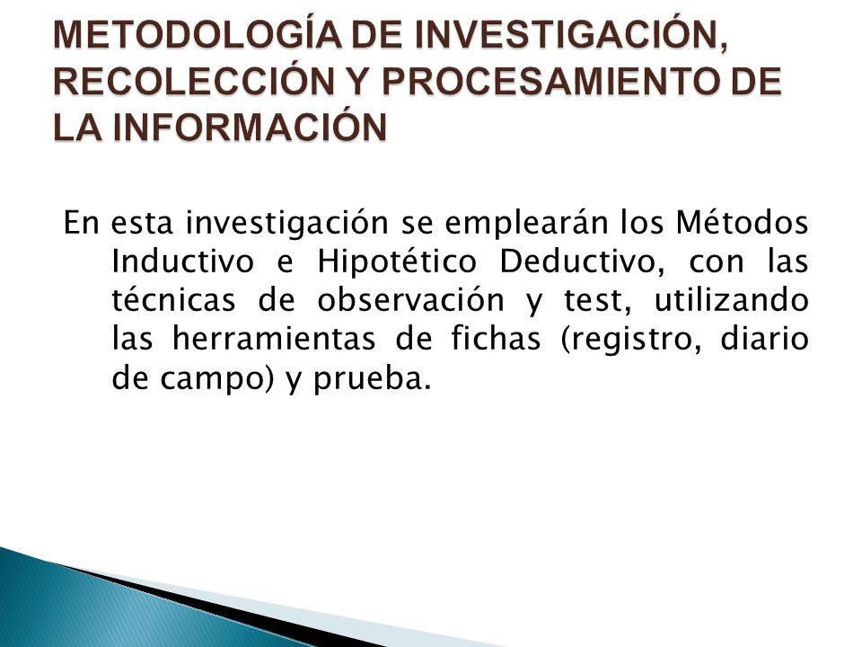 METODOLOGÍA DE INVESTIGACIÓN, RECOLECCIÓN Y PROCESAMIENTO DE LA INFORMACIÓN