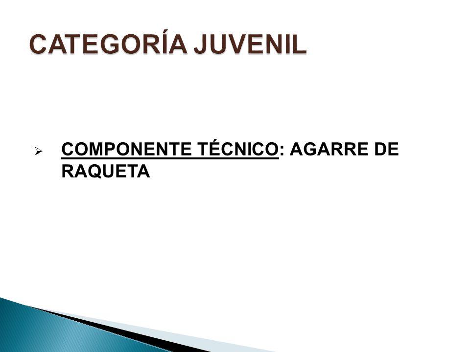 CATEGORÍA JUVENIL COMPONENTE TÉCNICO: AGARRE DE RAQUETA