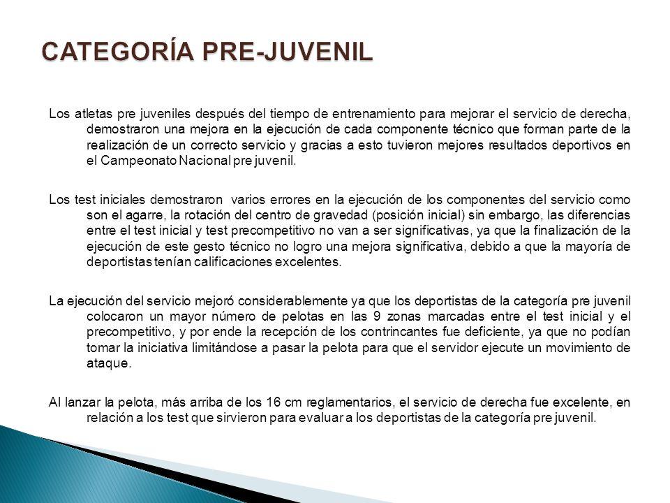 CATEGORÍA PRE-JUVENIL