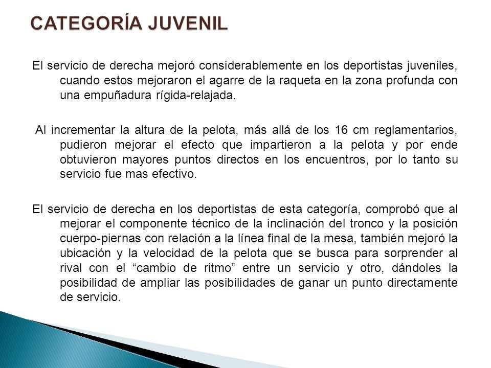 CATEGORÍA JUVENIL