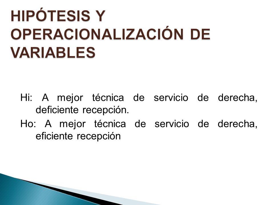 HIPÓTESIS Y OPERACIONALIZACIÓN DE VARIABLES
