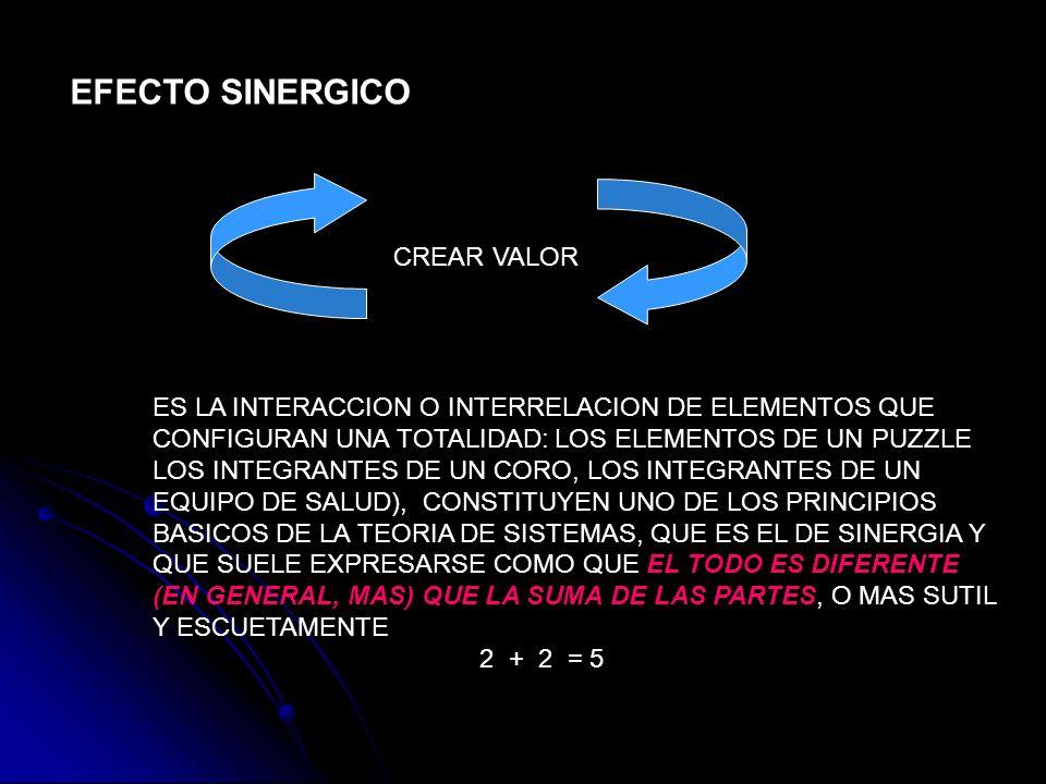 EFECTO SINERGICO CREAR VALOR