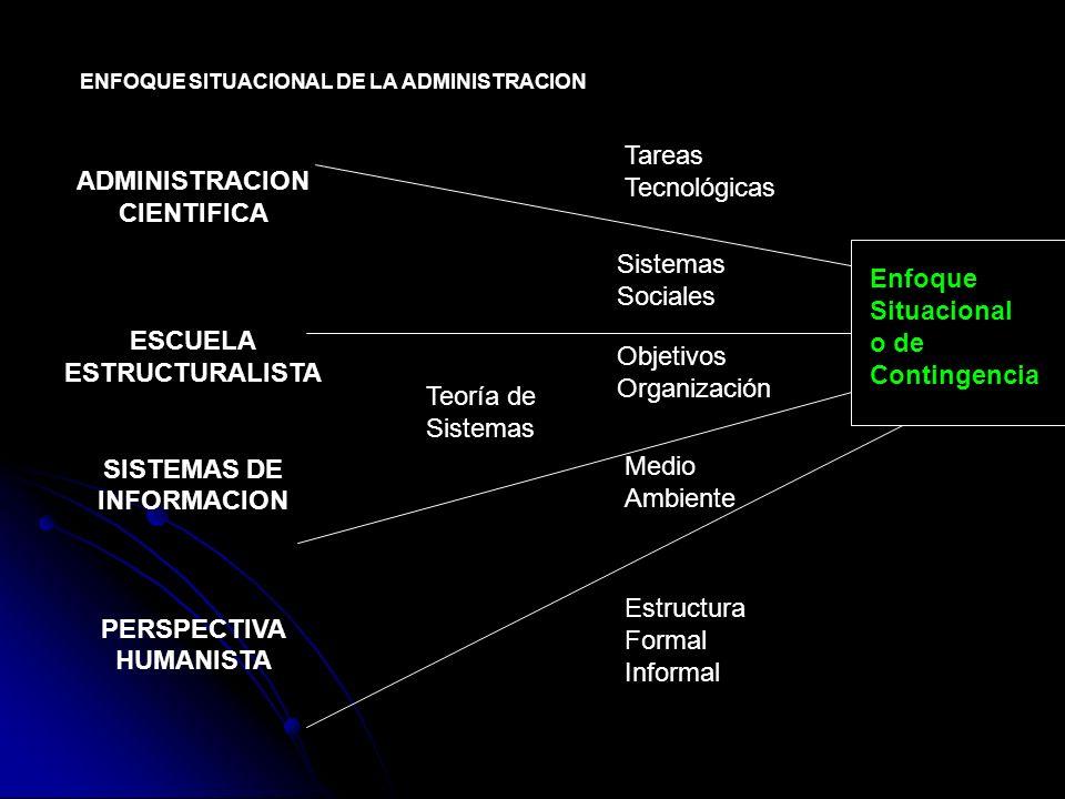 Tareas Tecnológicas ADMINISTRACION CIENTIFICA ESCUELA Sistemas
