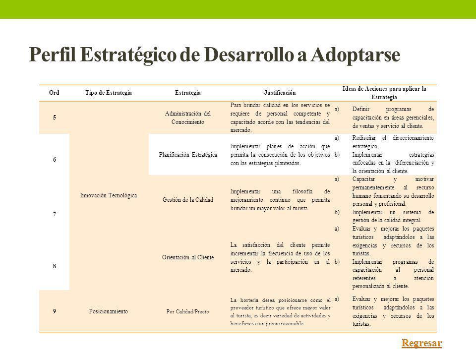Perfil Estratégico de Desarrollo a Adoptarse