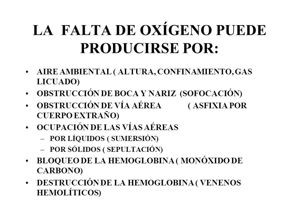 LA FALTA DE OXÍGENO PUEDE PRODUCIRSE POR: