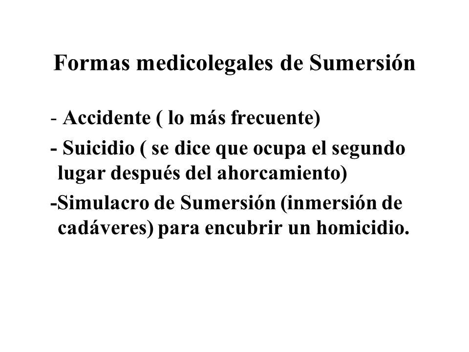 Formas medicolegales de Sumersión