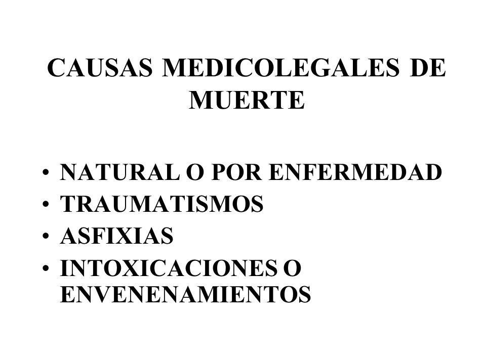 CAUSAS MEDICOLEGALES DE MUERTE