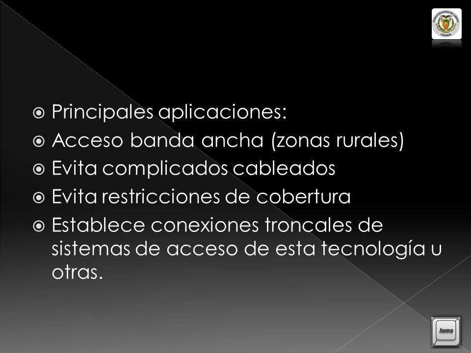 Principales aplicaciones: