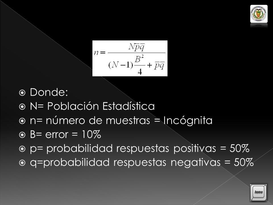 Donde: N= Población Estadística. n= número de muestras = Incógnita. B= error = 10% p= probabilidad respuestas positivas = 50%