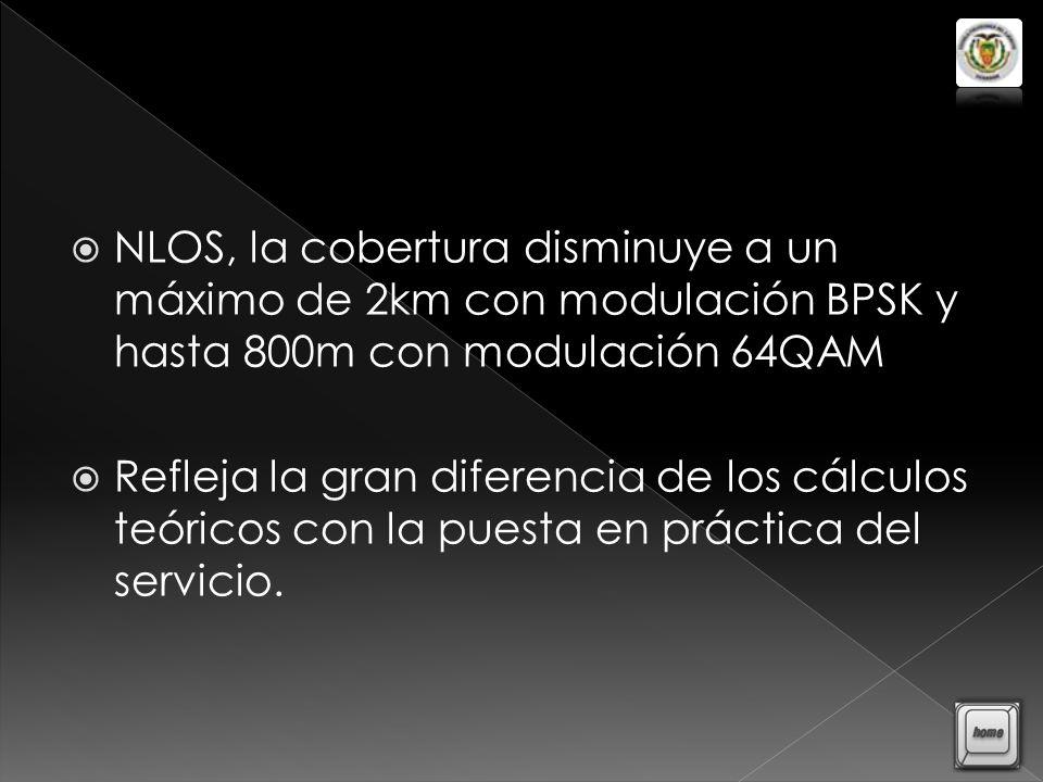 NLOS, la cobertura disminuye a un máximo de 2km con modulación BPSK y hasta 800m con modulación 64QAM