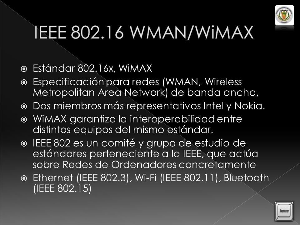 IEEE 802.16 WMAN/WiMAX Estándar 802.16x, WiMAX