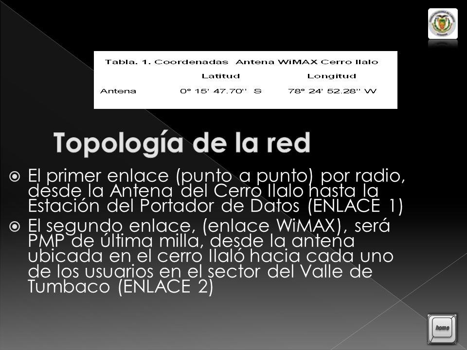 Topología de la red El primer enlace (punto a punto) por radio, desde la Antena del Cerro Ilalo hasta la Estación del Portador de Datos (ENLACE 1)