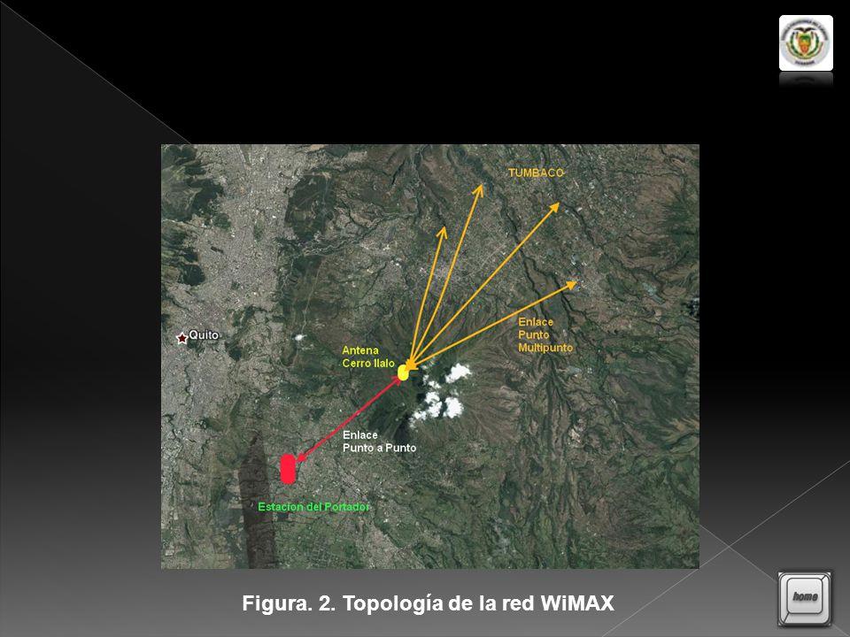 Figura. 2. Topología de la red WiMAX