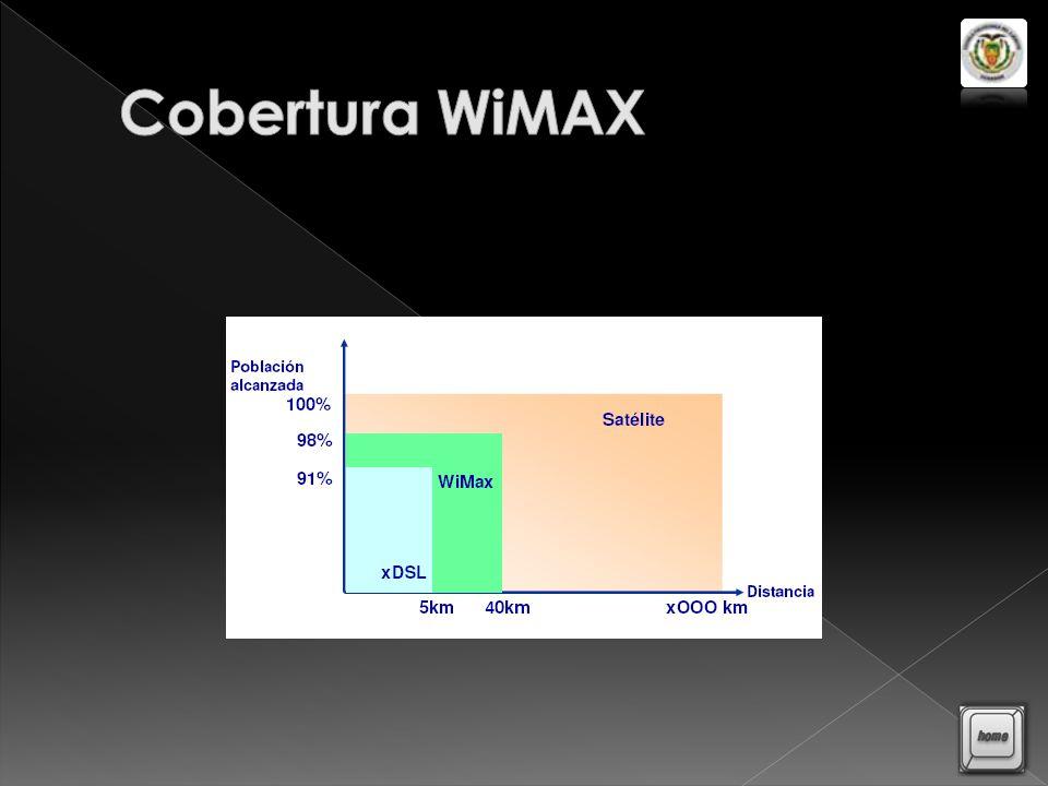 Cobertura WiMAX