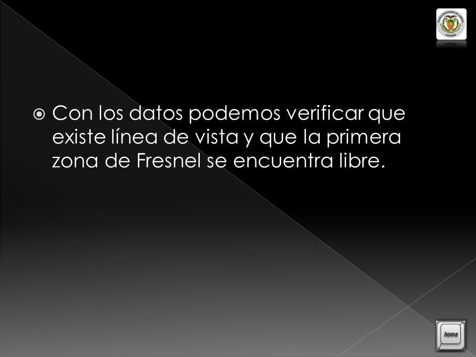 Con los datos podemos verificar que existe línea de vista y que la primera zona de Fresnel se encuentra libre.