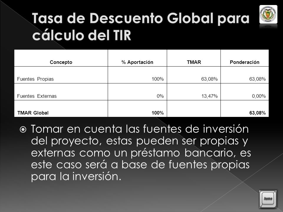 Tasa de Descuento Global para cálculo del TIR