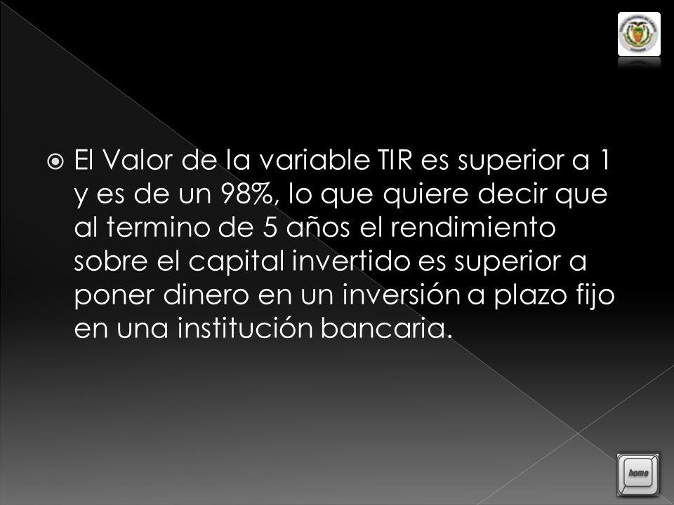 El Valor de la variable TIR es superior a 1 y es de un 98%, lo que quiere decir que al termino de 5 años el rendimiento sobre el capital invertido es superior a poner dinero en un inversión a plazo fijo en una institución bancaria.