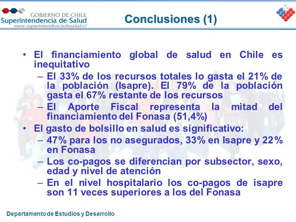 Conclusiones (1) El financiamiento global de salud en Chile es inequitativo.