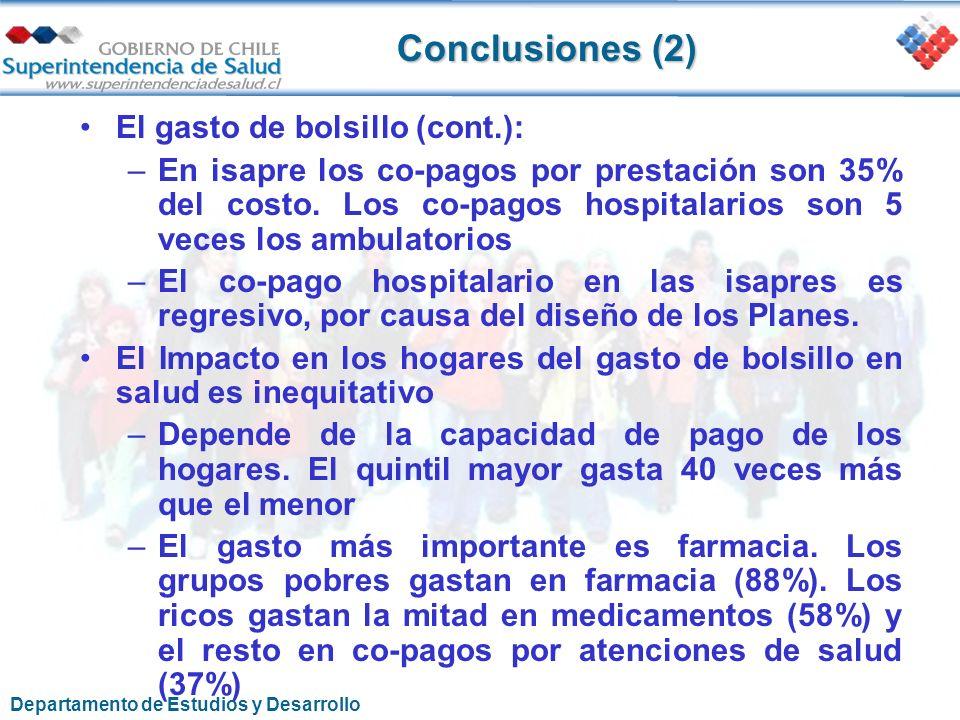 Conclusiones (2) El gasto de bolsillo (cont.):