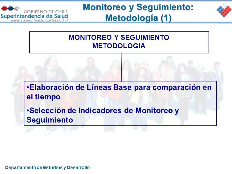 Monitoreo y Seguimiento: Metodología (1)