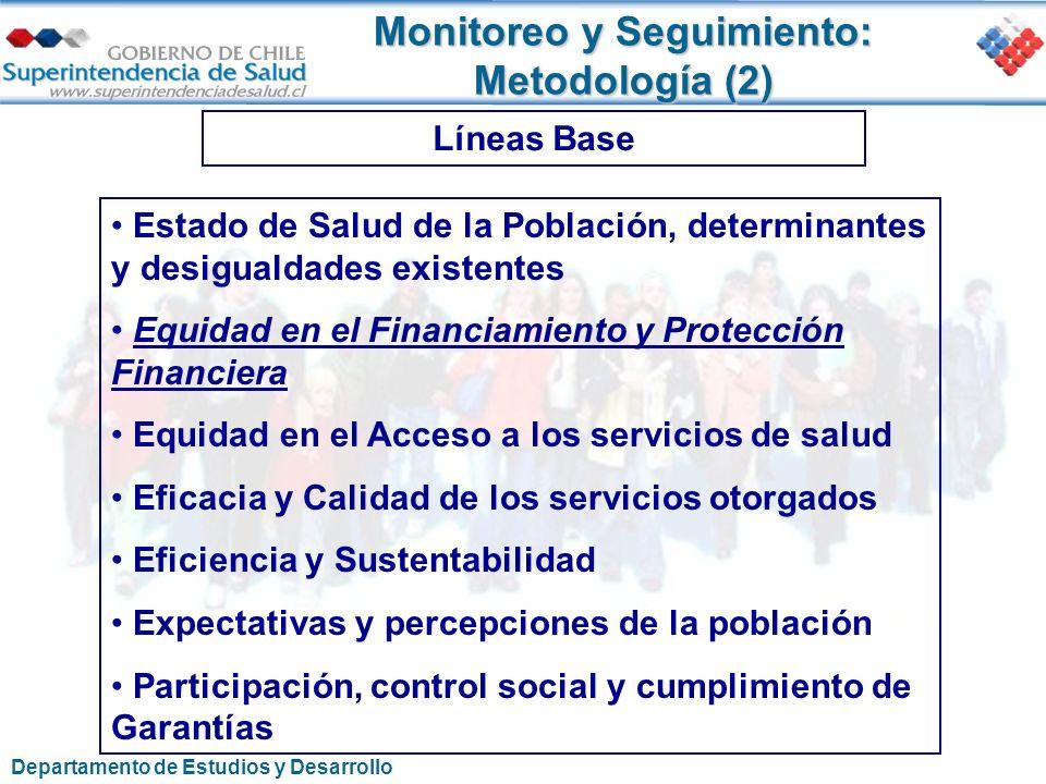 Monitoreo y Seguimiento: Metodología (2)