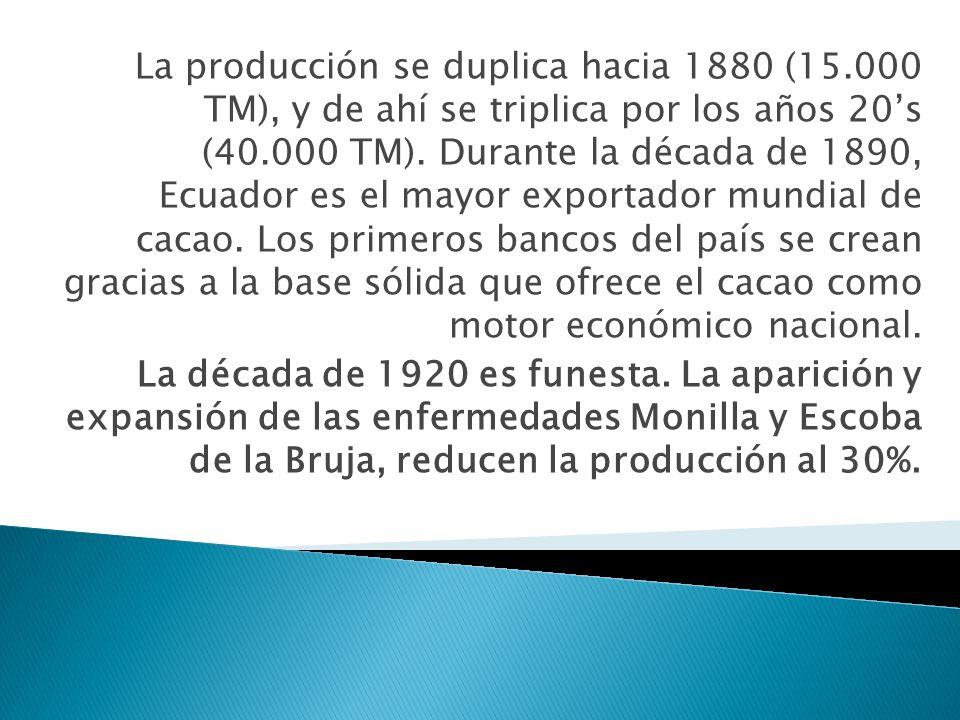 La producción se duplica hacia 1880 (15