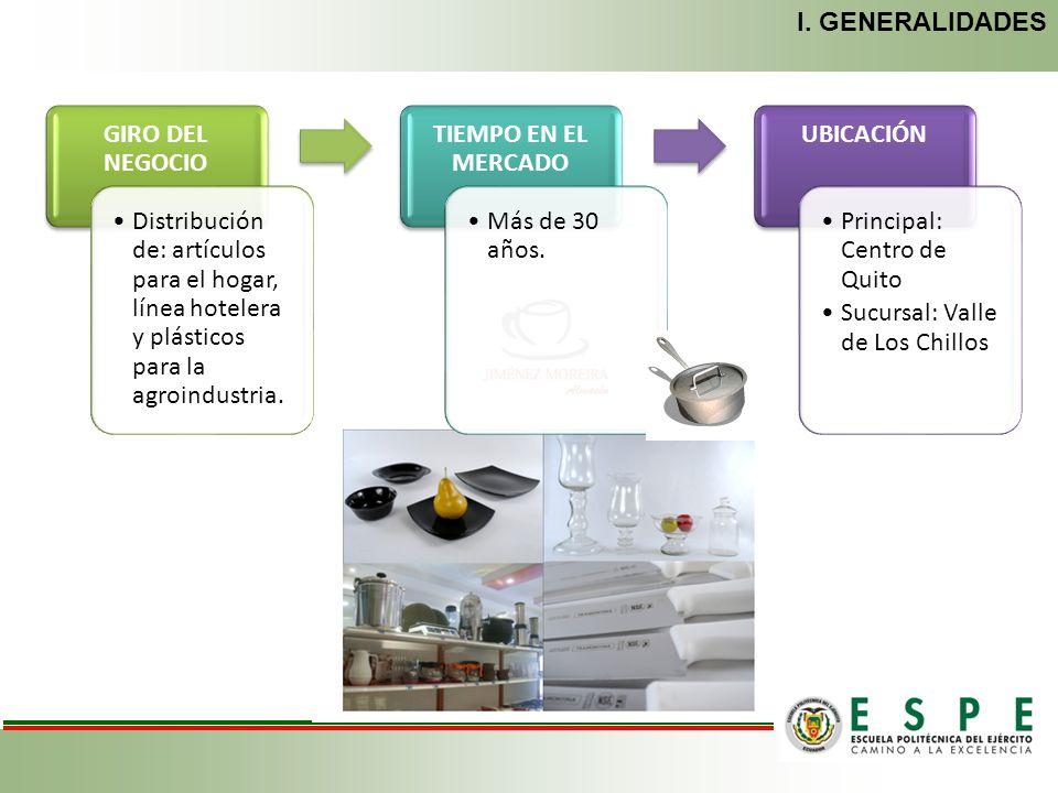 I. GENERALIDADES GIRO DEL NEGOCIO. Distribución de: artículos para el hogar, línea hotelera y plásticos para la agroindustria.
