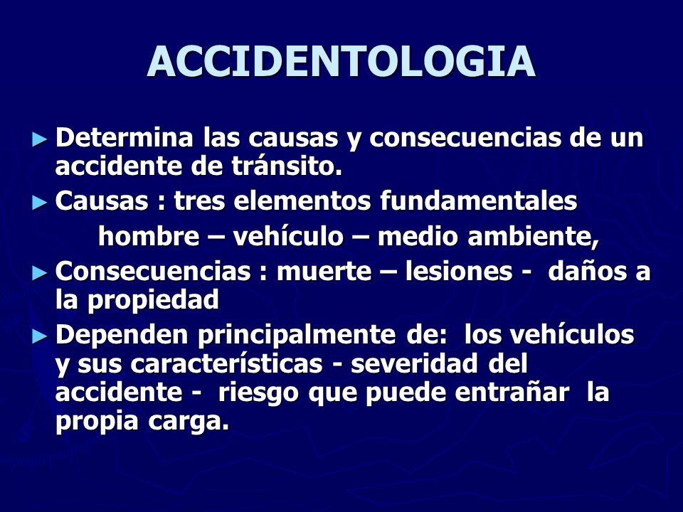 ACCIDENTOLOGIADetermina las causas y consecuencias de un accidente de tránsito. Causas : tres elementos fundamentales.