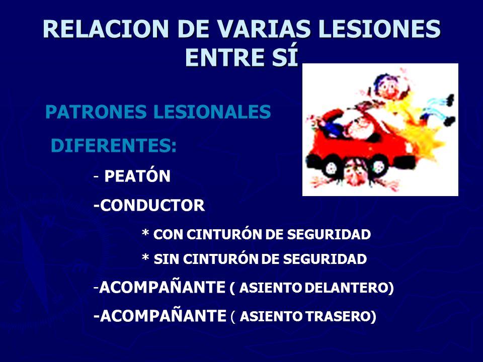 RELACION DE VARIAS LESIONES ENTRE SÍ