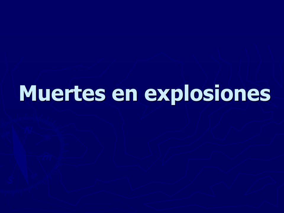 Muertes en explosiones