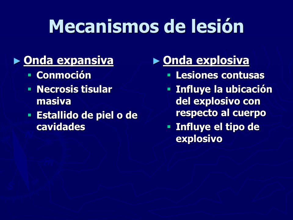 Mecanismos de lesión Onda expansiva Onda explosiva Conmoción