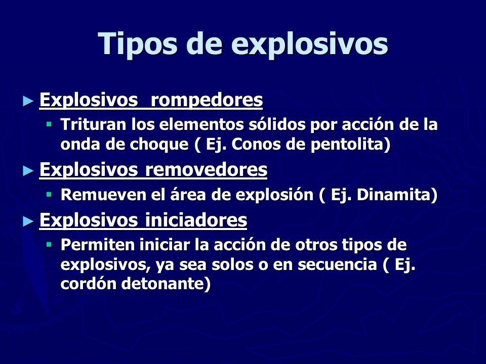 Tipos de explosivos Explosivos rompedores Explosivos removedores