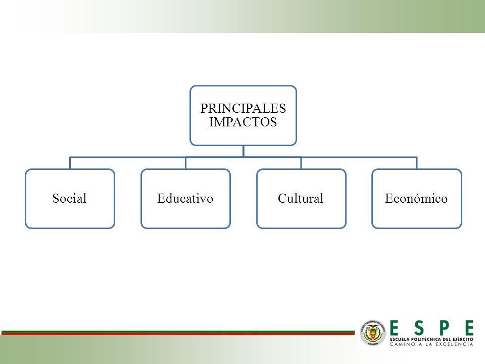 PRINCIPALES IMPACTOS Social Educativo Cultural Económico