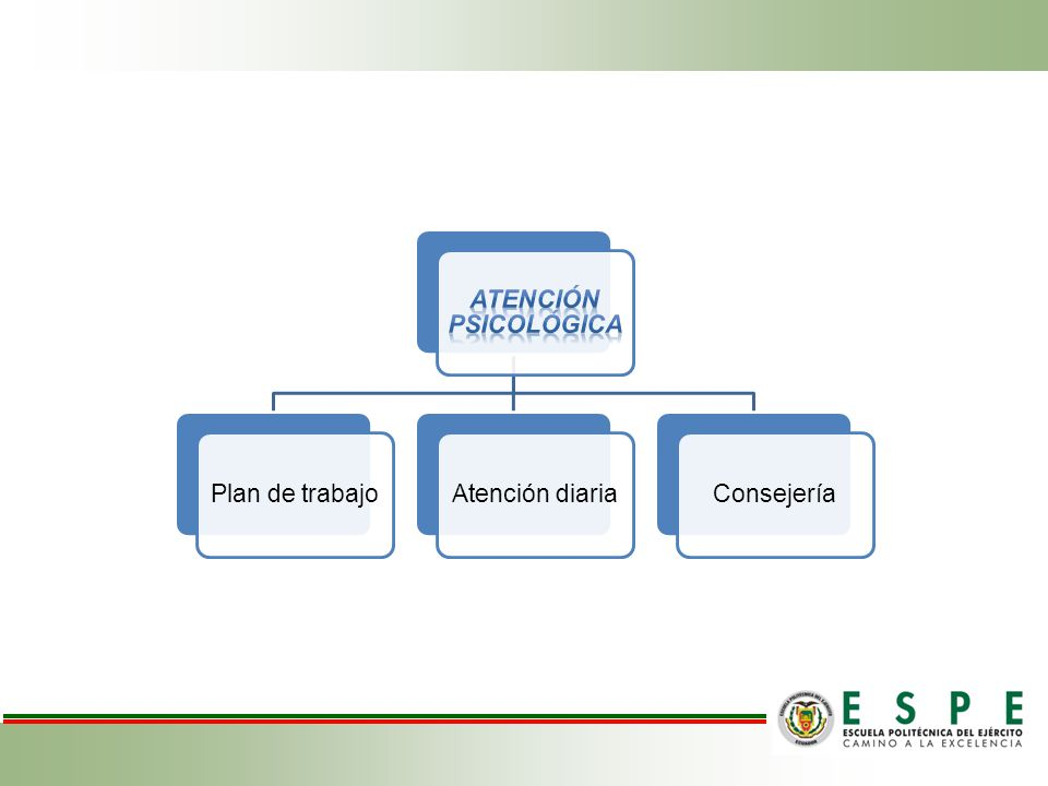 ATENCIÓN PSICOLÓGICA Plan de trabajo Atención diaria Consejería