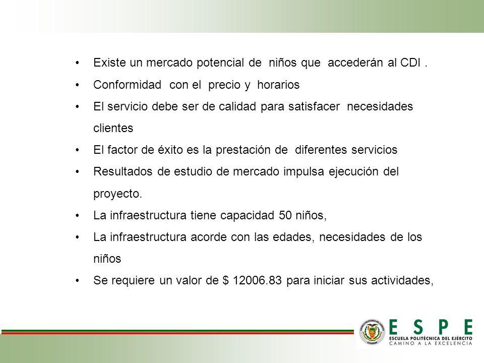 Existe un mercado potencial de niños que accederán al CDI .