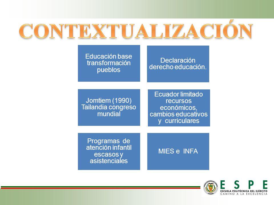 CONTEXTUALIZACIÓN Educación base transformación pueblos