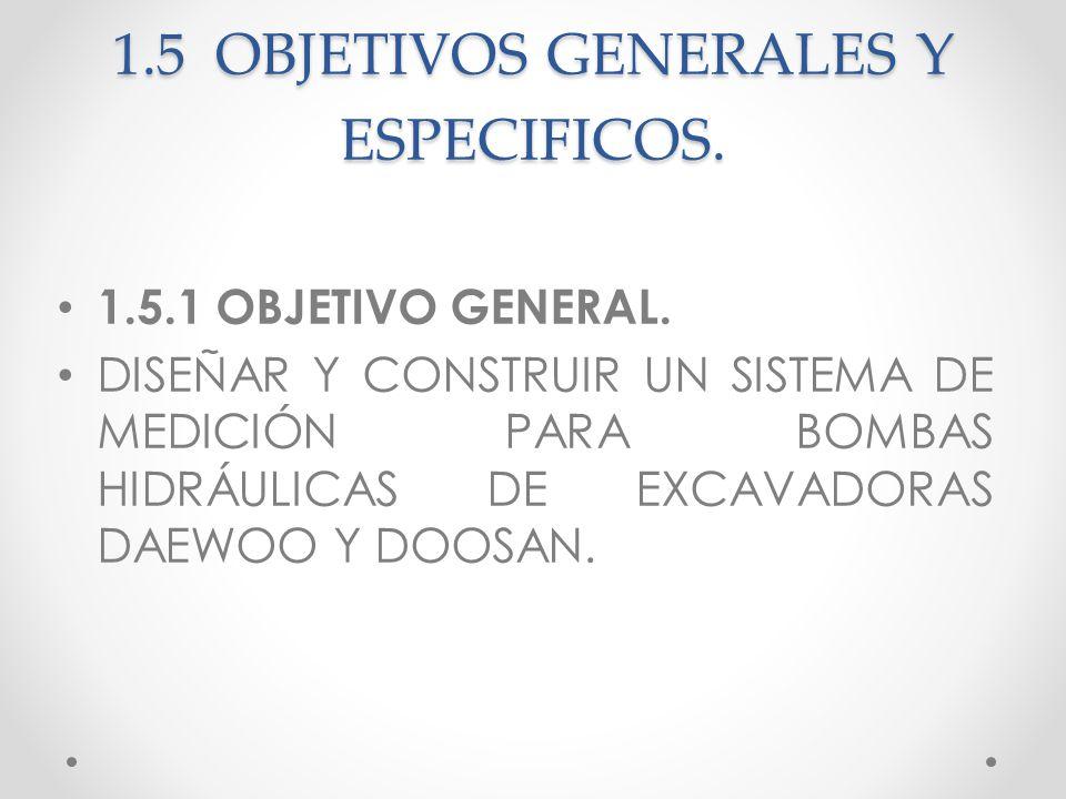 1.5 OBJETIVOS GENERALES Y ESPECIFICOS.
