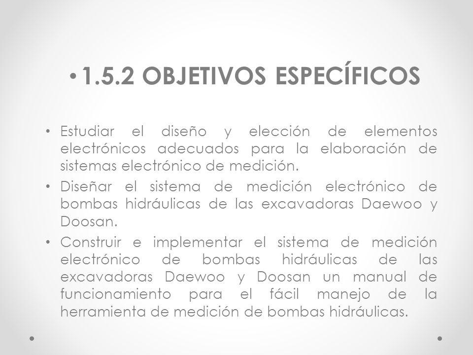 1.5.2 OBJETIVOS ESPECÍFICOS