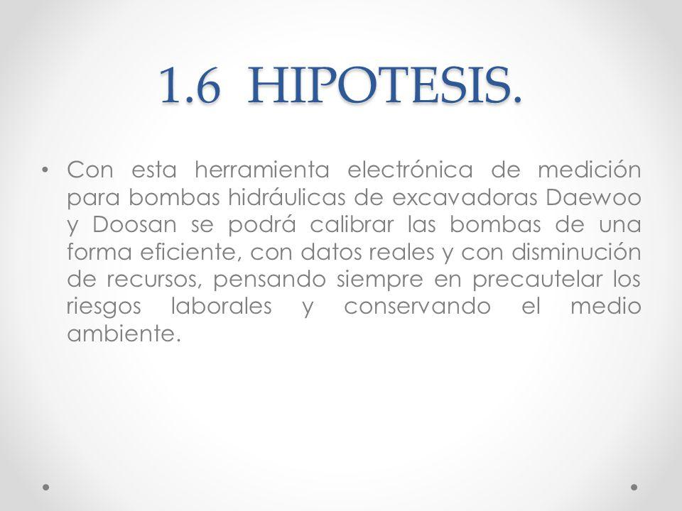 1.6 HIPOTESIS.