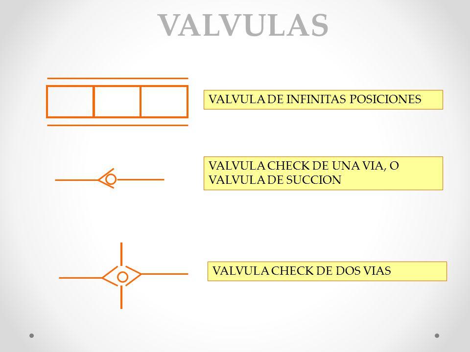 VALVULAS VALVULA DE INFINITAS POSICIONES