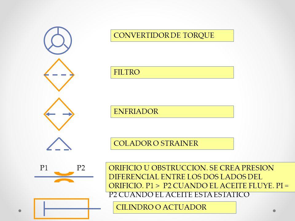 CONVERTIDOR DE TORQUE FILTRO. ENFRIADOR. COLADOR O STRAINER. P1. P2.