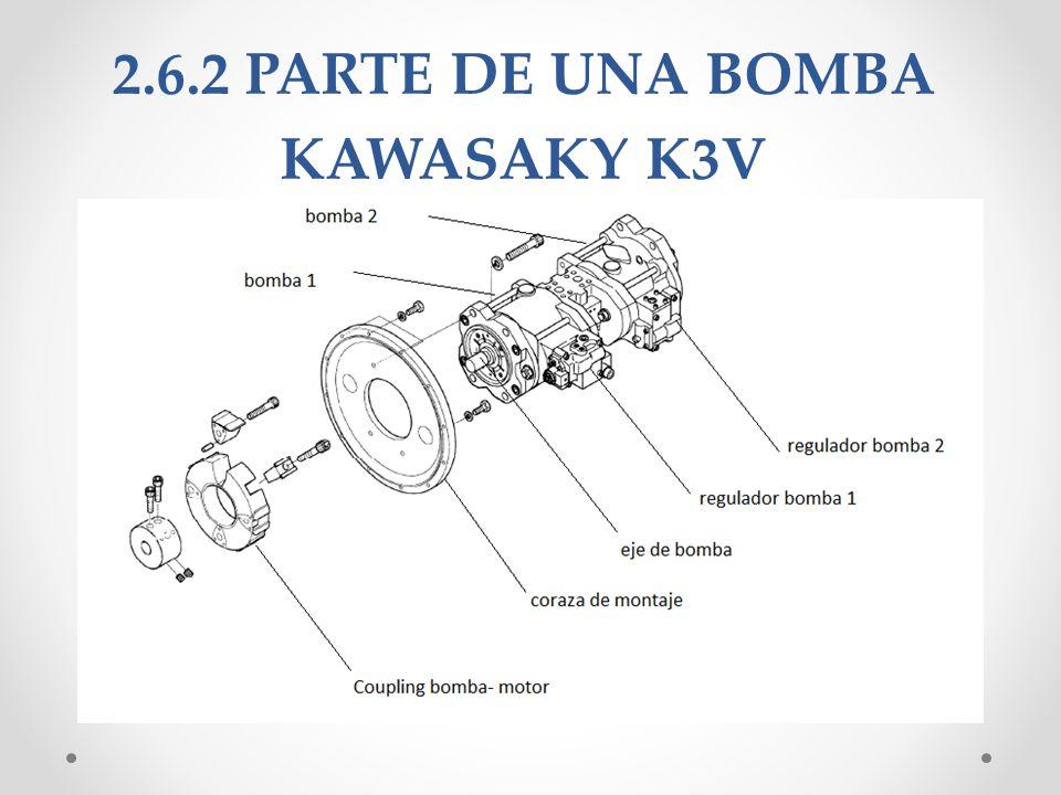 2.6.2 PARTE DE UNA BOMBA KAWASAKY K3V