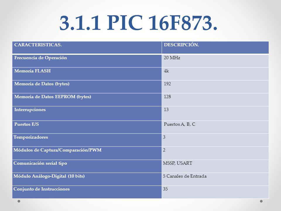 3.1.1 PIC 16F873. CARACTERISTICAS. DESCRIPCIÓN.