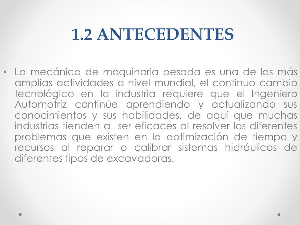 1.2 ANTECEDENTES